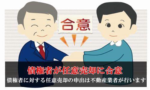債権者との合意