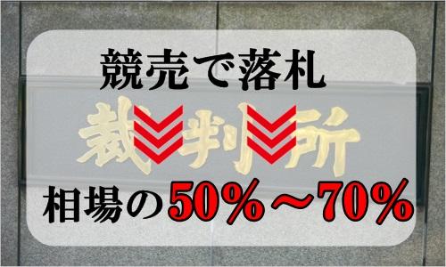 相場の50%で落札
